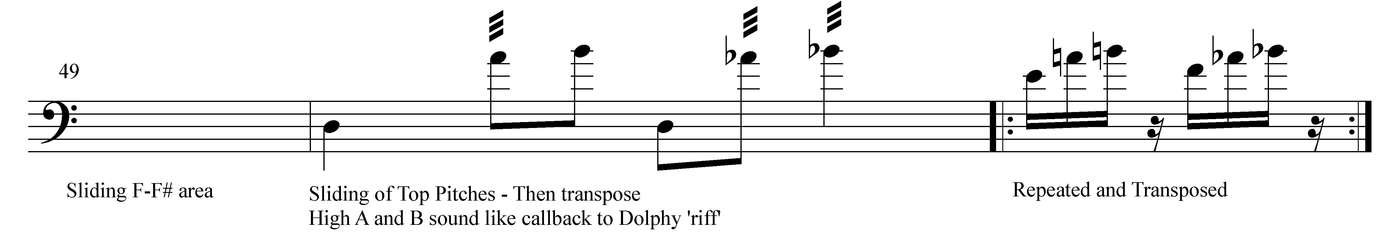 Cherry--DolphyRiffReference